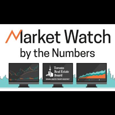 TREB Market Statistics for January 2019